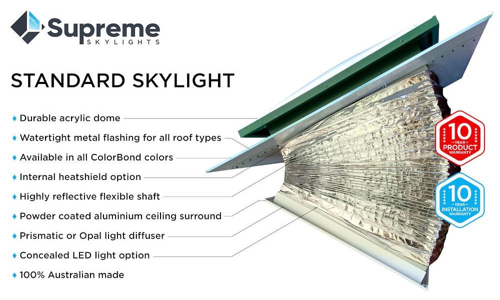 Standard Skylight Diagram