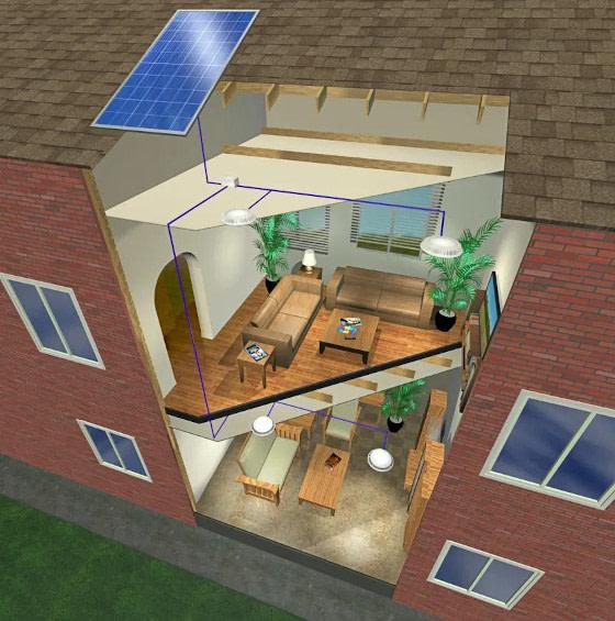 Solar LED skylight diagram