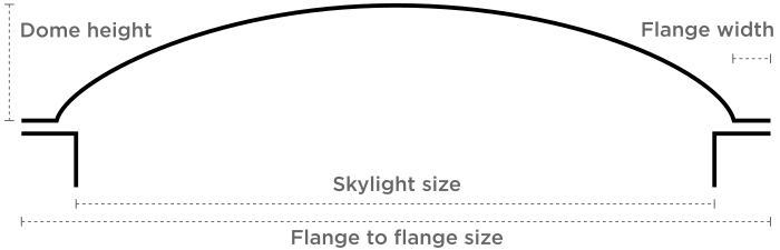 How to measure skylight dome size