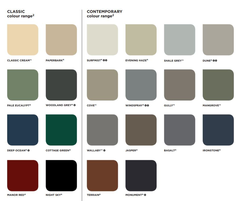 Skylight Flashing ColorBond colours